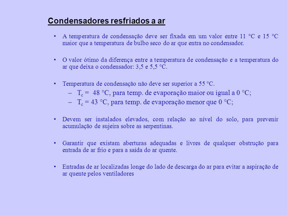 Condensadores resfriados a água Normalmente estes condensadores utilizam água proveniente de uma torre de resfriamento A temperatura de condensação deve ser fixada em um valor entre 5,0 e 8,0 °C maior que a temperatura da água que entra no condensador