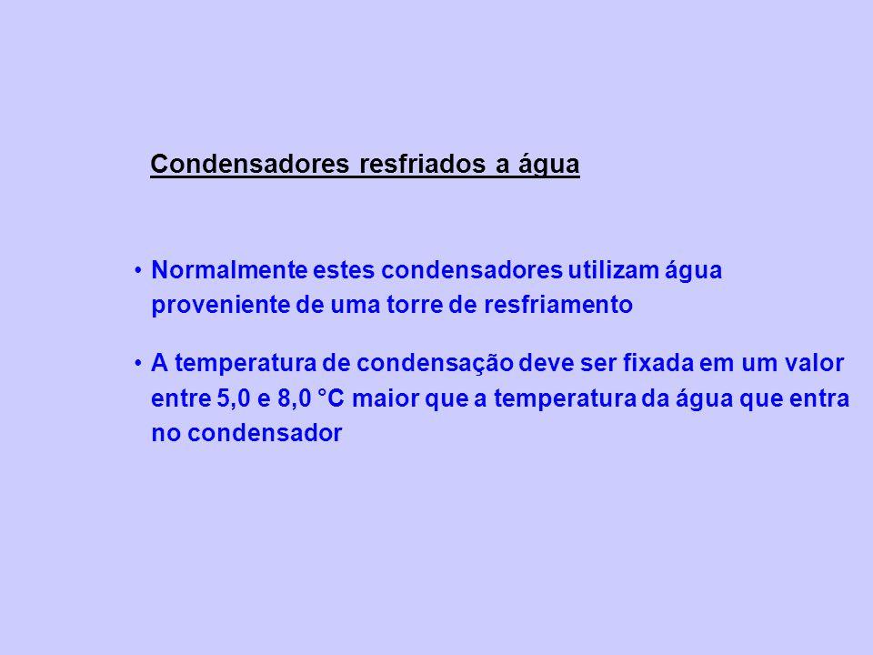 Condensadores duplo tubo Normalmente utilizados em unidades de pequena capacidade Condensadores auxiliares (paralelo com condensadores a água Limpeza difícil