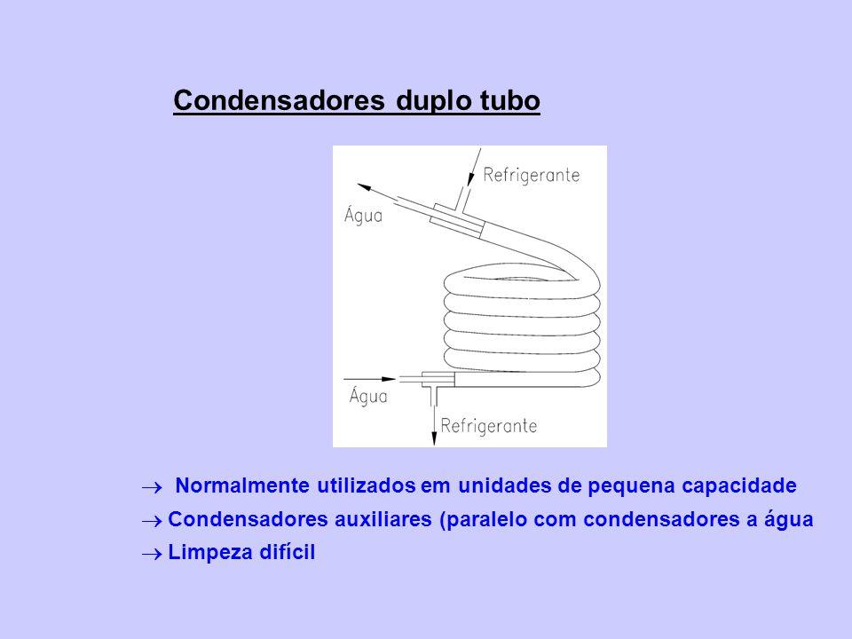 Condensador Carcaça e Serpentina (Shell and Coil) Normalmente são usados em unidades de pequena e média capacidade, tipicamente até 15 TR Limpeza difícil