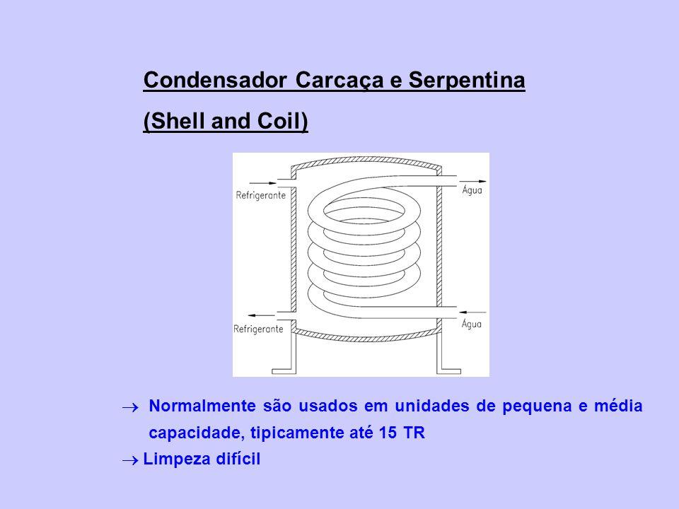 Condensador Carcaça e Tubo (Shell and Tube) São fabricados para uma vasta gama de capacidades, sendo amplamente utilizados em pequenos e grandes sistemas de refrigeração