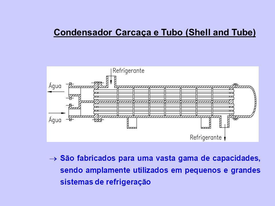 Aumentando-se o tamanho de um condensador, aumenta-se a eficiência do compressor, mas ao mesmo tempo o seu custo inicial também aumentará.