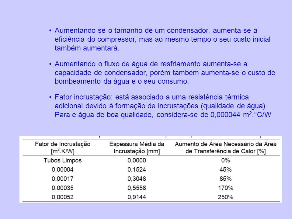 Condensador de Placa Placas de aço inox ou, em casos especiais, de outro material, de pequena espessura (0,4 a 0,8 mm).