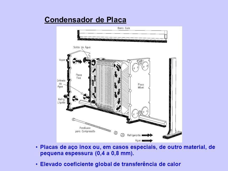 Condensadores Evaporativos São selecionados com base em uma diferença de 10 a 15 °C, entre a temp.