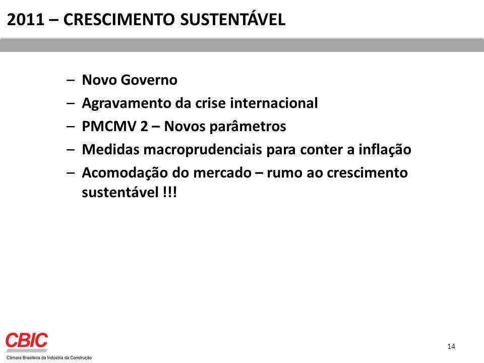 2011 – CRESCIMENTO SUSTENTÁVEL 14 –Novo Governo –Agravamento da crise internacional –PMCMV 2 – Novos parâmetros –Medidas macroprudenciais para conter a inflação –Acomodação do mercado – rumo ao crescimento sustentável !!!