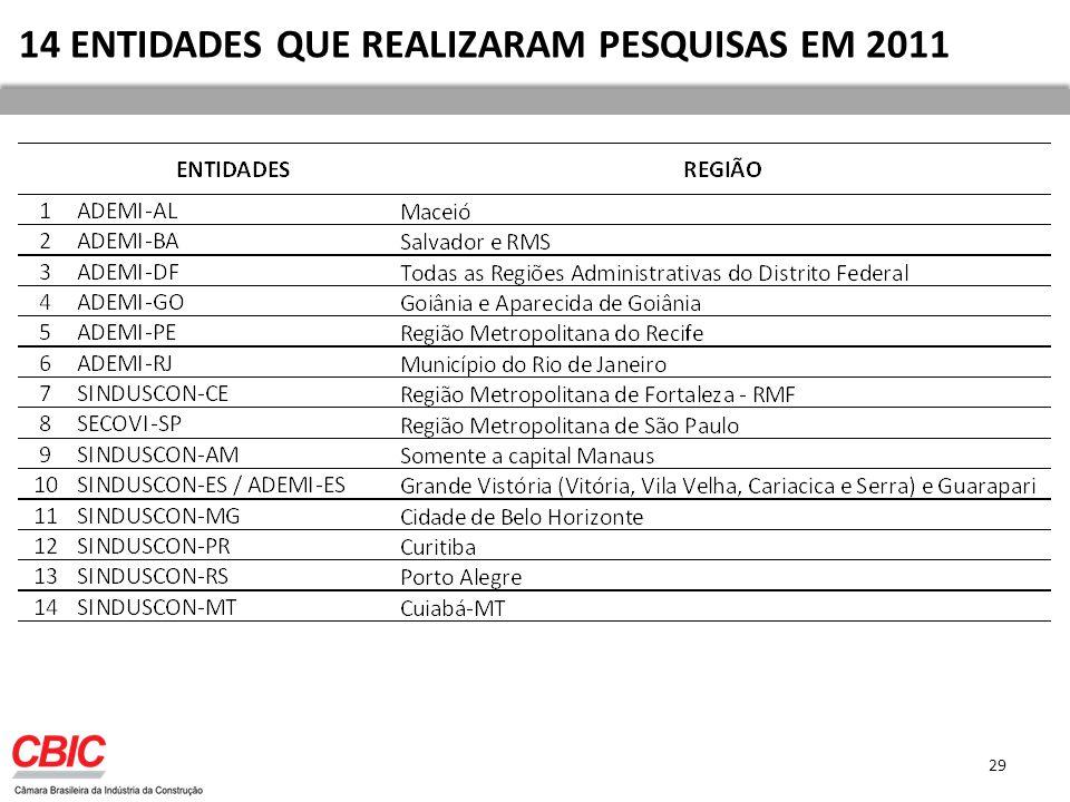 29 14 ENTIDADES QUE REALIZARAM PESQUISAS EM 2011