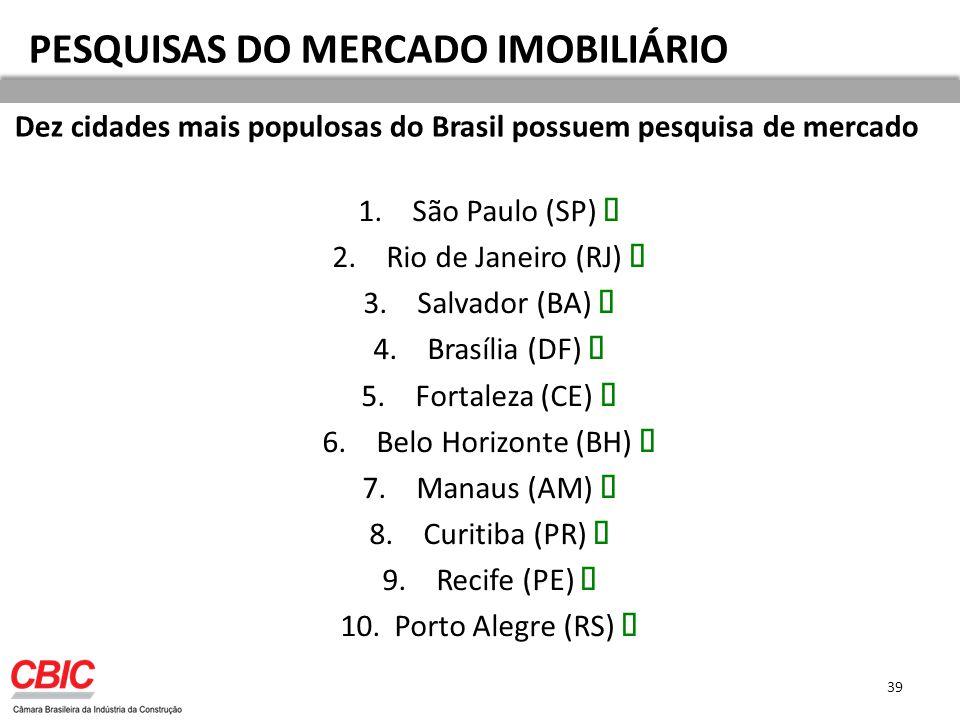 Dez cidades mais populosas do Brasil possuem pesquisa de mercado 1.São Paulo (SP) 2.Rio de Janeiro (RJ) 3.Salvador (BA) 4.Brasília (DF) 5.Fortaleza (CE) 6.Belo Horizonte (BH) 7.Manaus (AM) 8.Curitiba (PR) 9.Recife (PE) 10.Porto Alegre (RS) 39 PESQUISAS DO MERCADO IMOBILIÁRIO