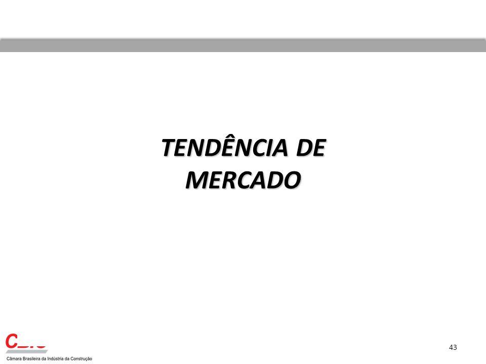 TENDÊNCIA DE MERCADO 43