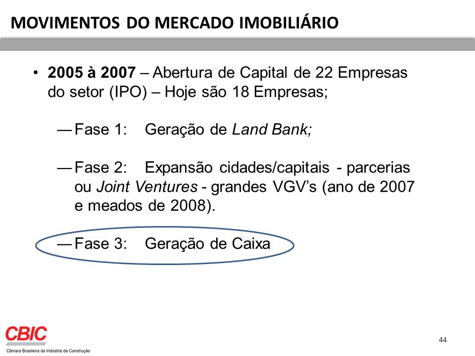 MOVIMENTOS DO MERCADO IMOBILIÁRIO 2005 à 2007 – Abertura de Capital de 22 Empresas do setor (IPO) – Hoje são 18 Empresas; Fase 1: Geração de Land Bank; Fase 2: Expansão cidades/capitais - parcerias ou Joint Ventures - grandes VGVs (ano de 2007 e meados de 2008).