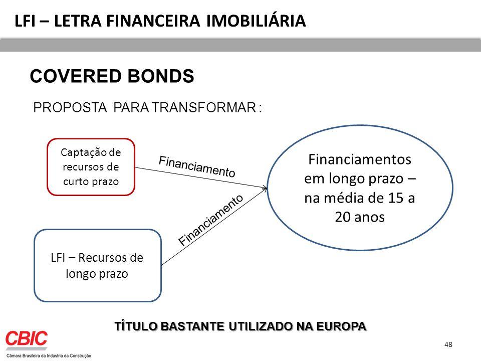 LFI – LETRA FINANCEIRA IMOBILIÁRIA COVERED BONDS PROPOSTA PARA TRANSFORMAR : Captação de recursos de curto prazo Financiamentos em longo prazo – na média de 15 a 20 anos LFI – Recursos de longo prazo TÍTULO BASTANTE UTILIZADO NA EUROPA Financiamento 48