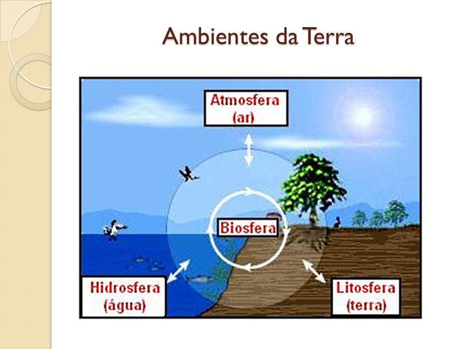 Ambientes da Terra