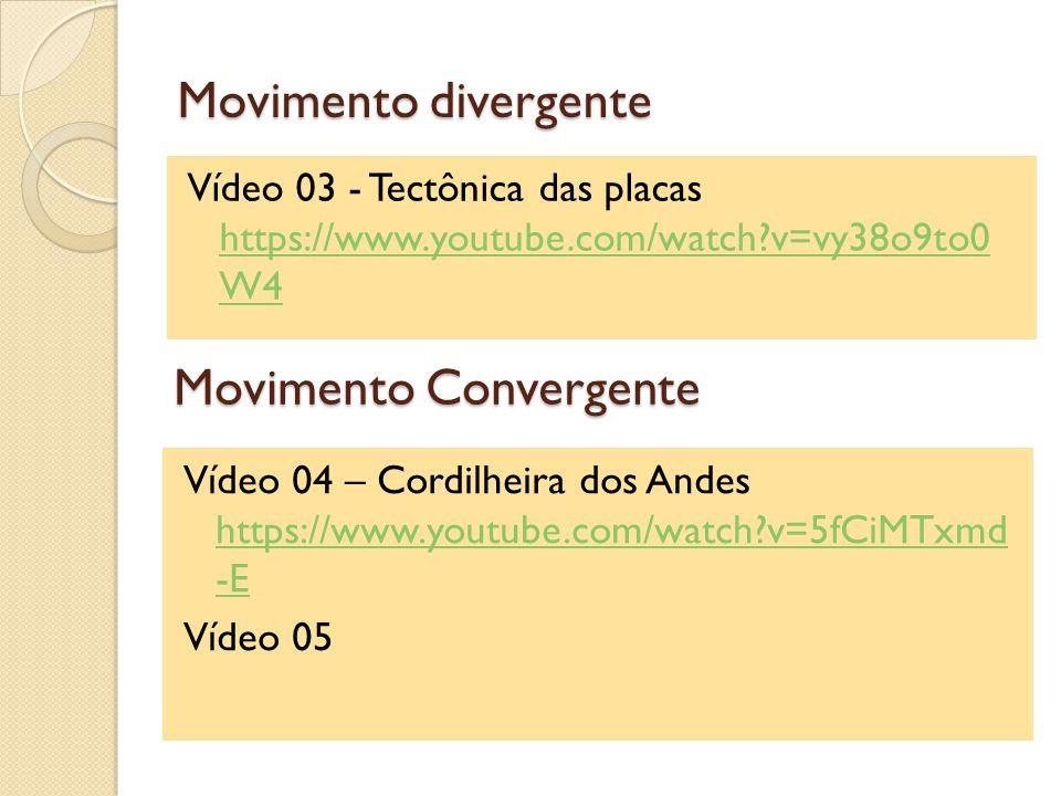 Movimento divergente Vídeo 03 - Tectônica das placas https://www.youtube.com/watch?v=vy38o9to0 W4 https://www.youtube.com/watch?v=vy38o9to0 W4 Movimento Convergente Vídeo 04 – Cordilheira dos Andes https://www.youtube.com/watch?v=5fCiMTxmd -E https://www.youtube.com/watch?v=5fCiMTxmd -E Vídeo 05