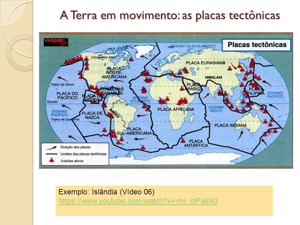 A Terra em movimento: as placas tectônicas Exemplo: Islândia (Vídeo 06) https://www.youtube.com/watch?v=-ml_ldPa6X0