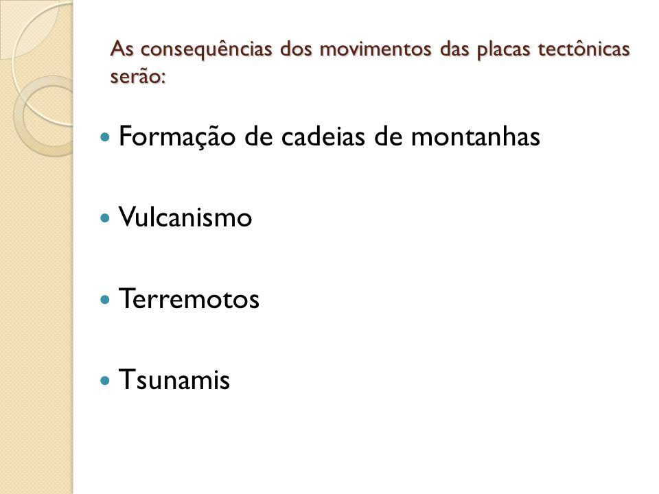 As consequências dos movimentos das placas tectônicas serão: Formação de cadeias de montanhas Vulcanismo Terremotos Tsunamis