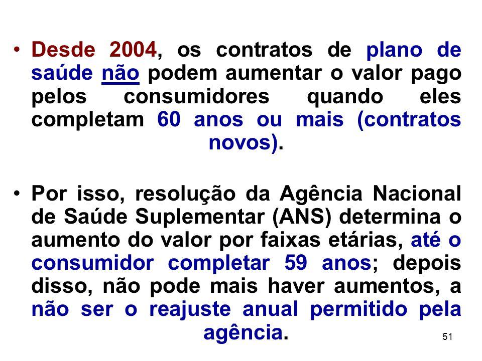 51 Desde 2004, os contratos de plano de saúde não podem aumentar o valor pago pelos consumidores quando eles completam 60 anos ou mais (contratos novo