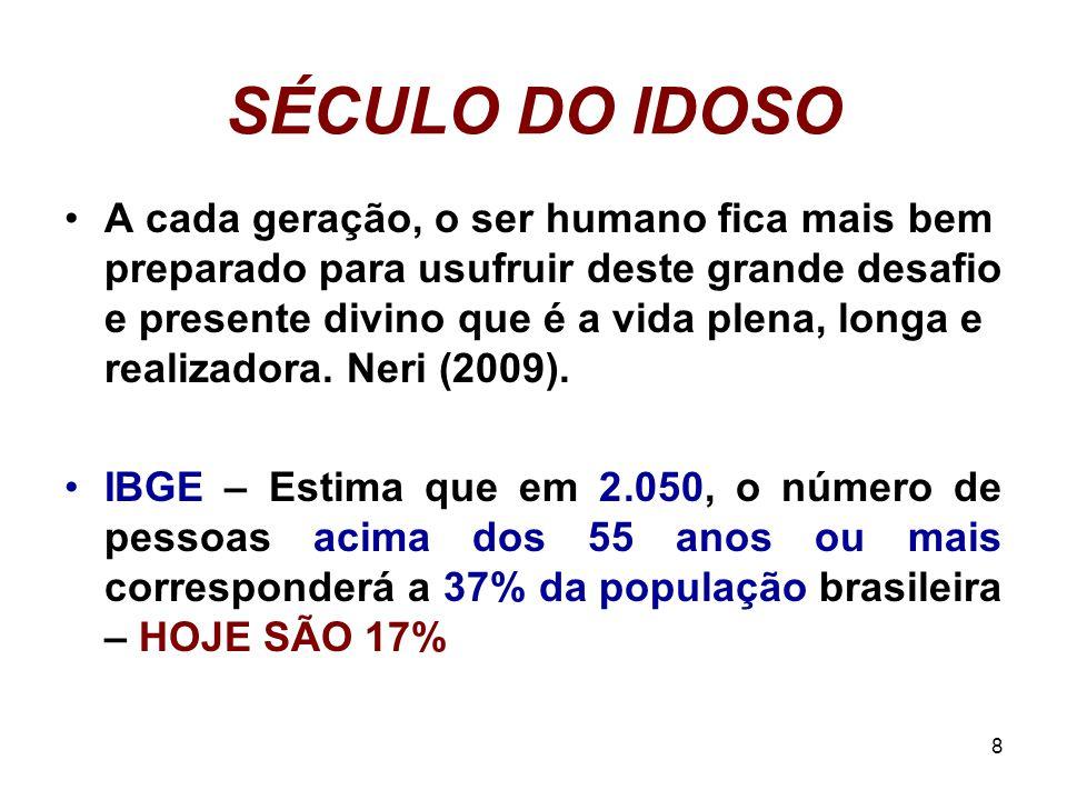 9 Segundo estimativa do Ministério da Saúde, 10% da população brasileira já chegou à terceira idade e cerca de 20% desses idosos têm algum comprometimento e necessitam de cuidados.