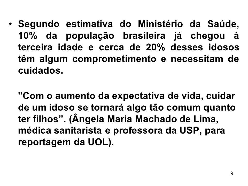 9 Segundo estimativa do Ministério da Saúde, 10% da população brasileira já chegou à terceira idade e cerca de 20% desses idosos têm algum comprometim