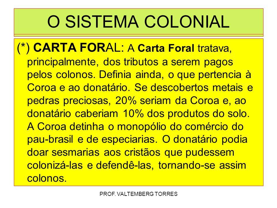 (*) CARTA FORAL: A Carta Foral tratava, principalmente, dos tributos a serem pagos pelos colonos. Definia ainda, o que pertencia à Coroa e ao donatári