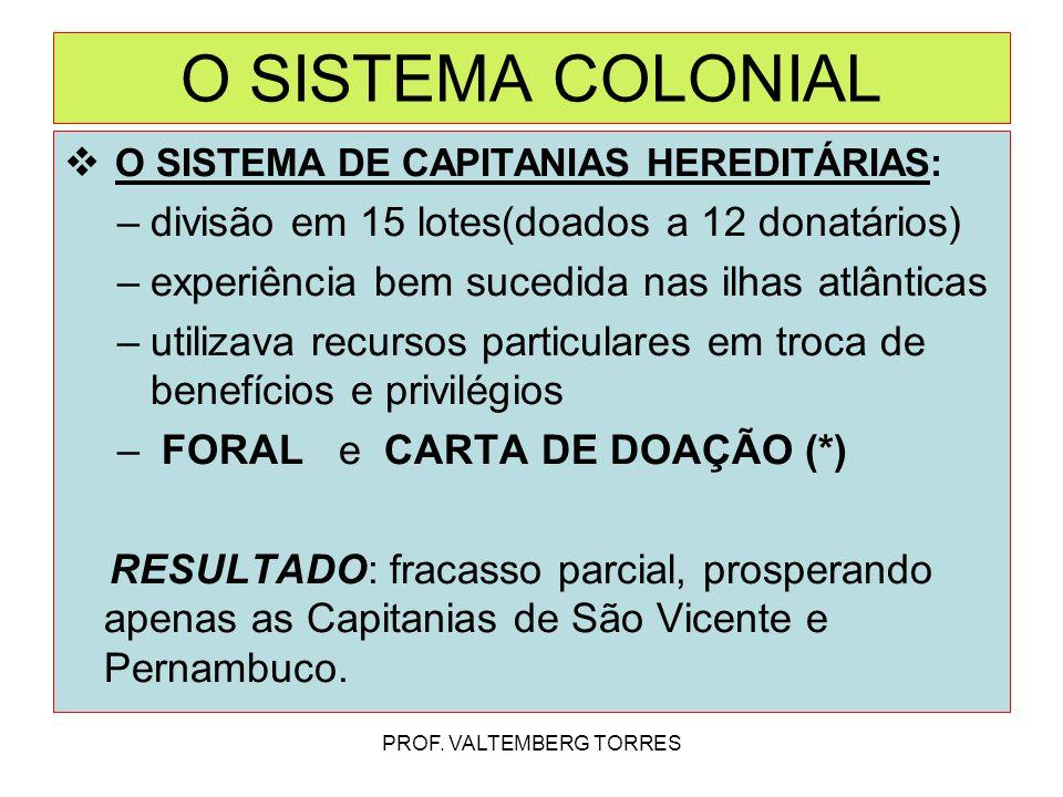 O SISTEMA COLONIAL O SISTEMA DE CAPITANIAS HEREDITÁRIAS: –divisão em 15 lotes(doados a 12 donatários) –experiência bem sucedida nas ilhas atlânticas –utilizava recursos particulares em troca de benefícios e privilégios – FORAL e CARTA DE DOAÇÃO (*) RESULTADO: fracasso parcial, prosperando apenas as Capitanias de São Vicente e Pernambuco.
