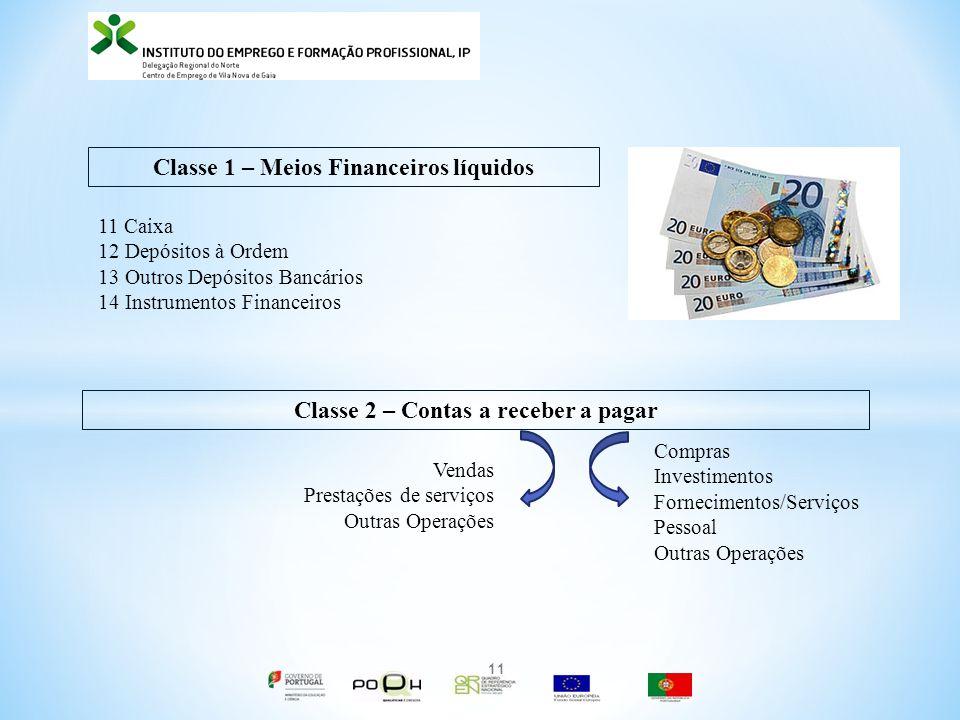 11 Caixa 12 Depósitos à Ordem 13 Outros Depósitos Bancários 14 Instrumentos Financeiros Classe 1 – Meios Financeiros líquidos Classe 2 – Contas a rece
