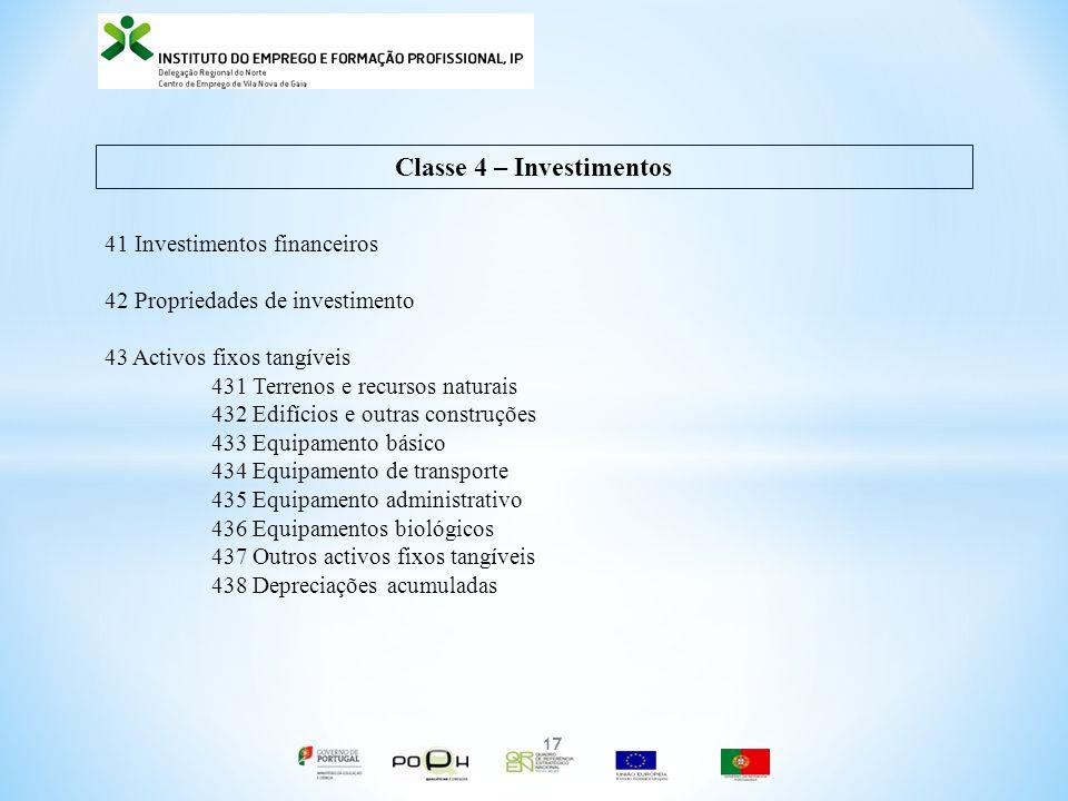 Classe 4 – Investimentos 41 Investimentos financeiros 42 Propriedades de investimento 43 Activos fixos tangíveis 431 Terrenos e recursos naturais 432