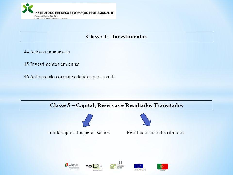 Classe 4 – Investimentos 44 Activos intangíveis 45 Investimentos em curso 46 Activos não correntes detidos para venda Fundos aplicados pelos sócios Re