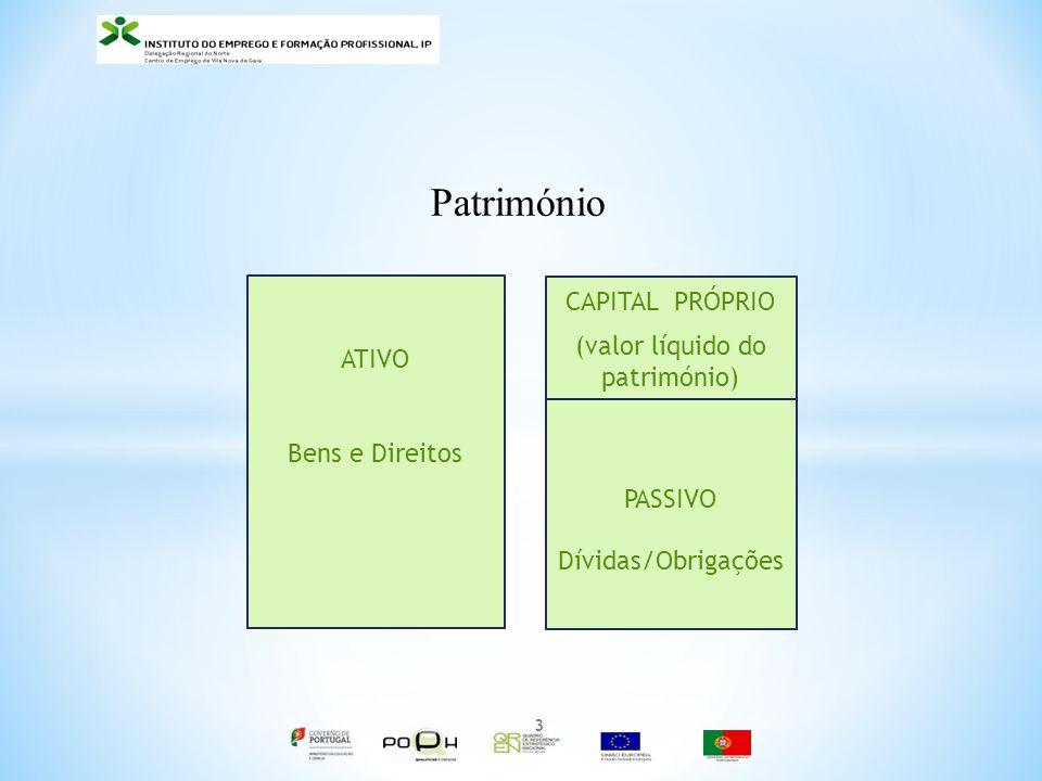 Património ATIVO Bens e Direitos CAPITAL PRÓPRIO (valor líquido do património) Obrigações/Dívidas 3 PASSIVO Dívidas/Obrigações