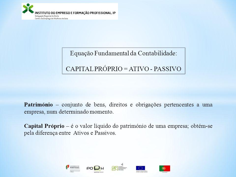 Equação Fundamental da Contabilidade: CAPITAL PRÓPRIO = ATIVO - PASSIVO Património – conjunto de bens, direitos e obrigações pertencentes a uma empresa, num determinado momento.