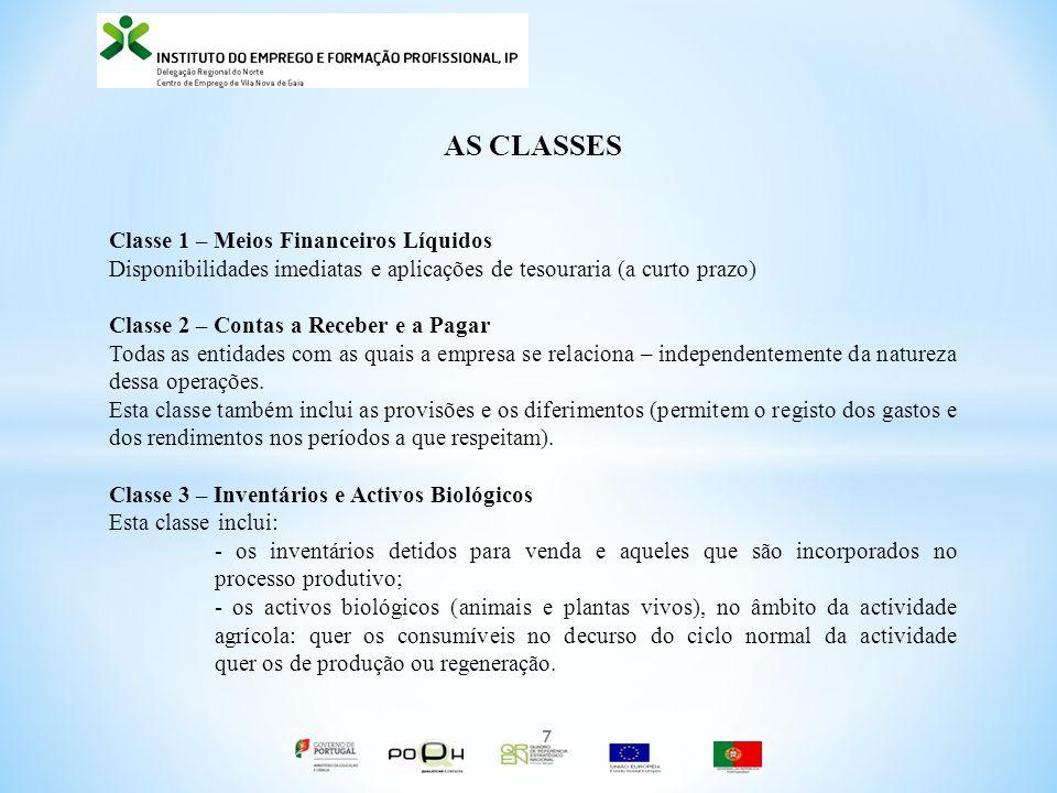 AS CLASSES Classe 1 – Meios Financeiros Líquidos Disponibilidades imediatas e aplicações de tesouraria (a curto prazo) Classe 2 – Contas a Receber e a