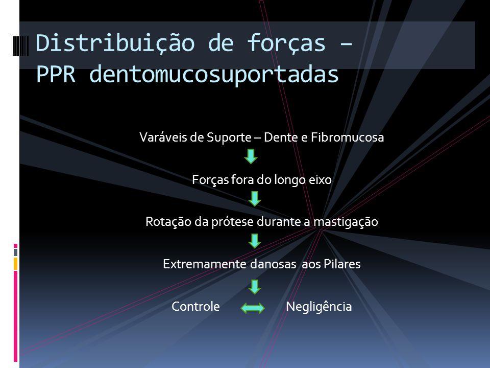 Varáveis de Suporte – Dente e Fibromucosa Forças fora do longo eixo Rotação da prótese durante a mastigação Extremamente danosas aos Pilares Controle Negligência Distribuição de forças – PPR dentomucosuportadas