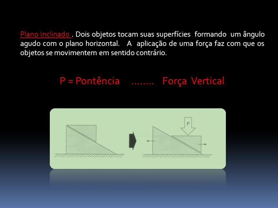 Plano Inclinado. Dois objetos tocam suas superfícies formando um ângulo agudo com o plano horizontal. A aplicação de uma força faz com que os objetos