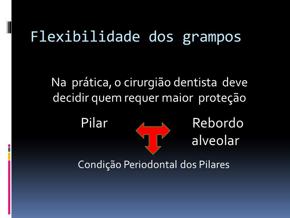 Flexibilidade dos grampos Na prática, o cirurgião dentista deve decidir quem requer maior proteção Pilar Rebordo alveolar Condição Periodontal dos Pilares