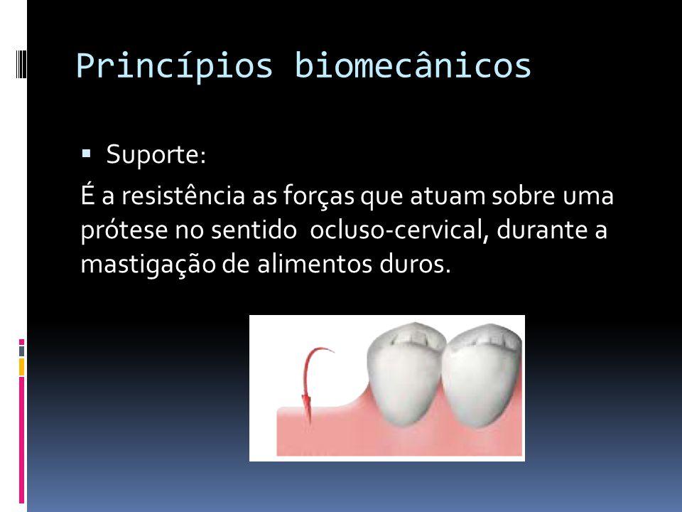 Princípios biomecânicos Suporte: É a resistência as forças que atuam sobre uma prótese no sentido ocluso-cervical, durante a mastigação de alimentos d