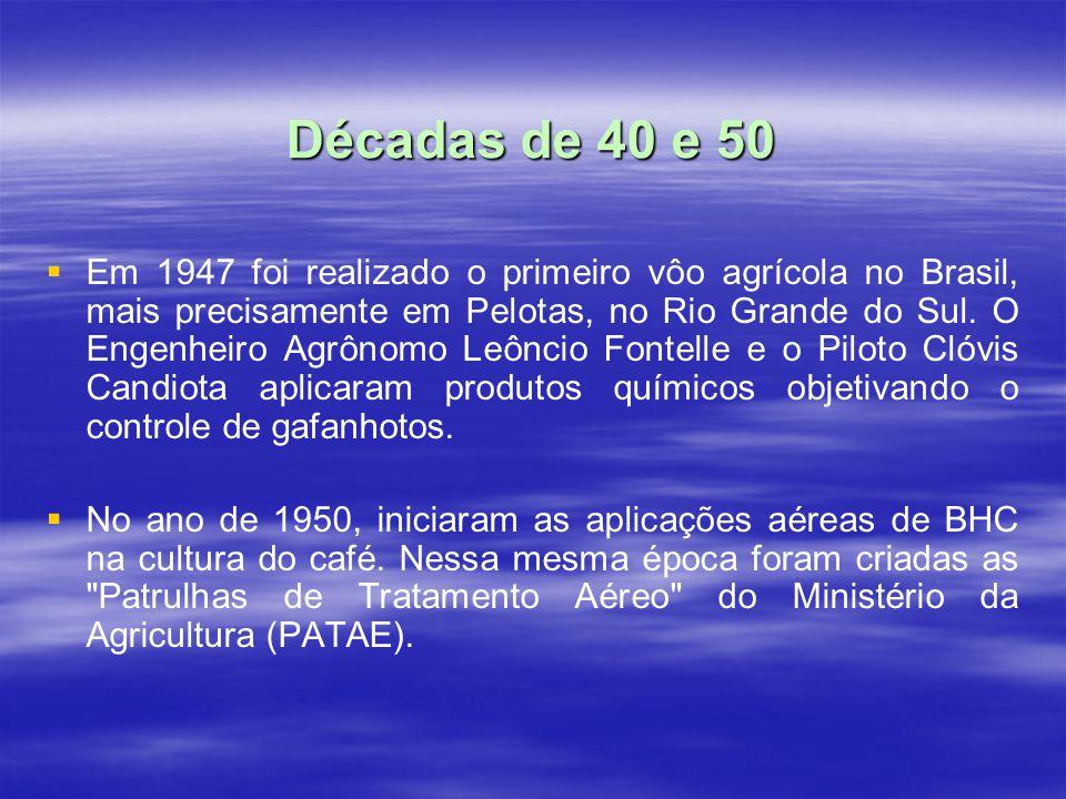 Este dia foi instituído como o Dia Nacional da Aviação Agricola, e o piloto civil Clóvis Candiota,que realizou o vôo, é considerado o Patrono da Aviaç
