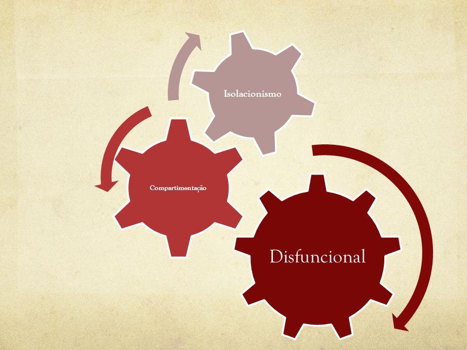 Disfuncional Compartimentação Isolacionismo
