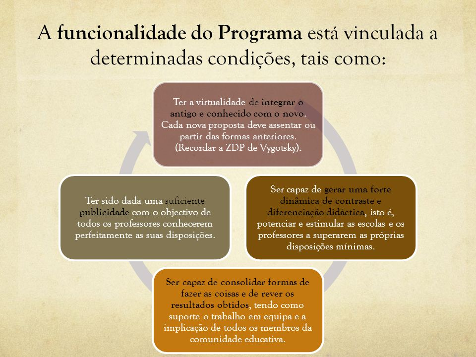 A funcionalidade do Programa está vinculada a determinadas condições, tais como: Ter a virtualidade de integrar o antigo e conhecido com o novo.
