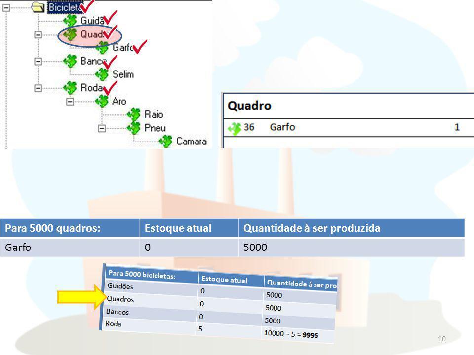 10 Para 5000 quadros:Estoque atualQuantidade à ser produzida Garfo05000