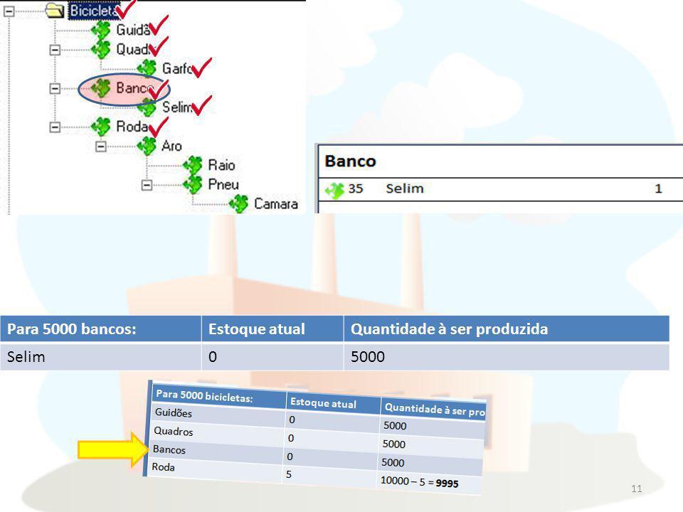 11 Para 5000 bancos:Estoque atualQuantidade à ser produzida Selim05000