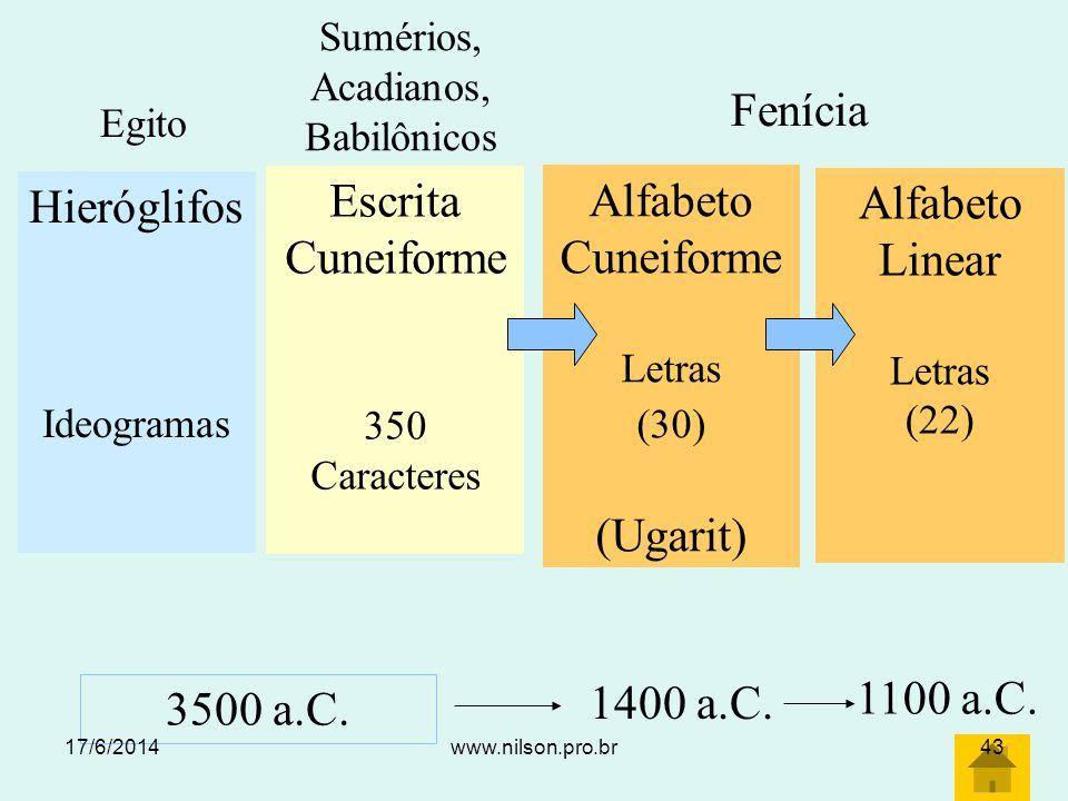 As cidades fenícias foram famosas por sua religião panteísta e seus templos eram o centro da vida cívica.