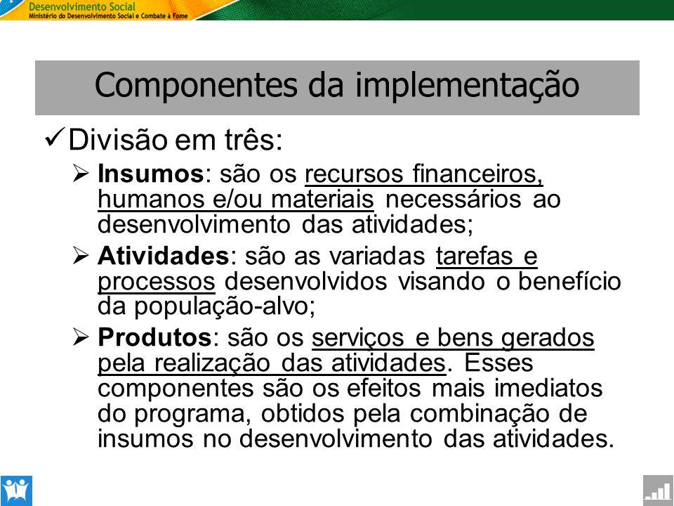 SAGI Secretaria de Avaliação e Gestão da Informção Componentes da implementação Divisão em três: Insumos: são os recursos financeiros, humanos e/ou ma