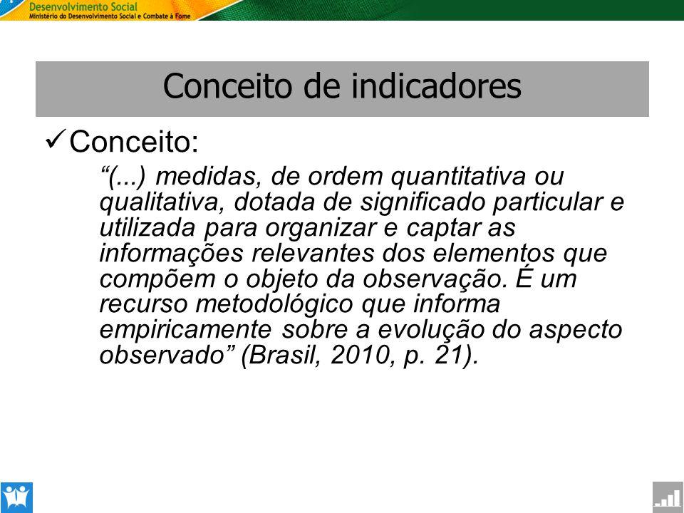 SAGI Secretaria de Avaliação e Gestão da Informção Conceito de indicadores Conceito: (...) medidas, de ordem quantitativa ou qualitativa, dotada de si