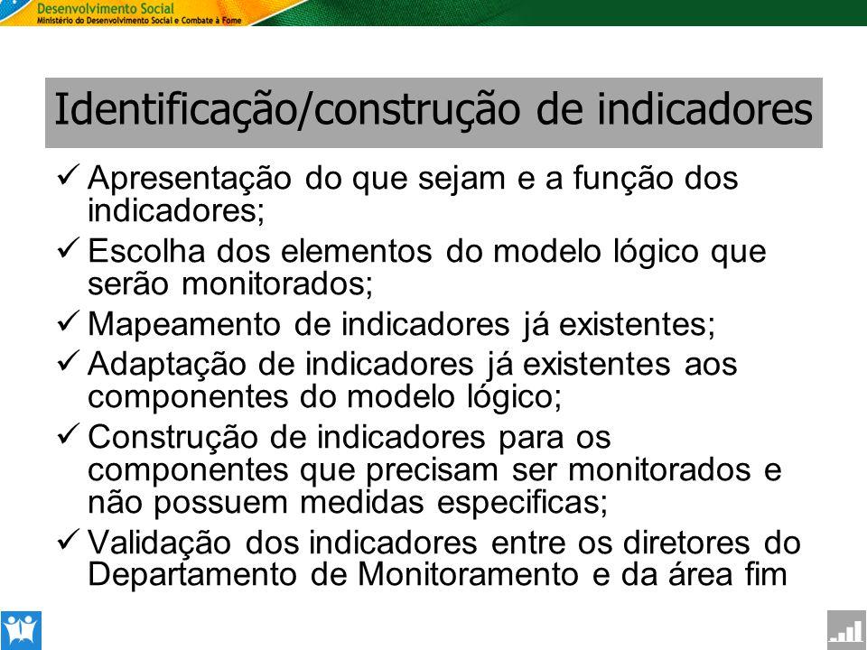 SAGI Secretaria de Avaliação e Gestão da Informção Identificação/construção de indicadores Apresentação do que sejam e a função dos indicadores; Escol