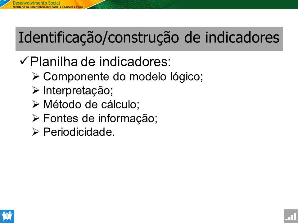 SAGI Secretaria de Avaliação e Gestão da Informção Identificação/construção de indicadores Planilha de indicadores: Componente do modelo lógico; Inter