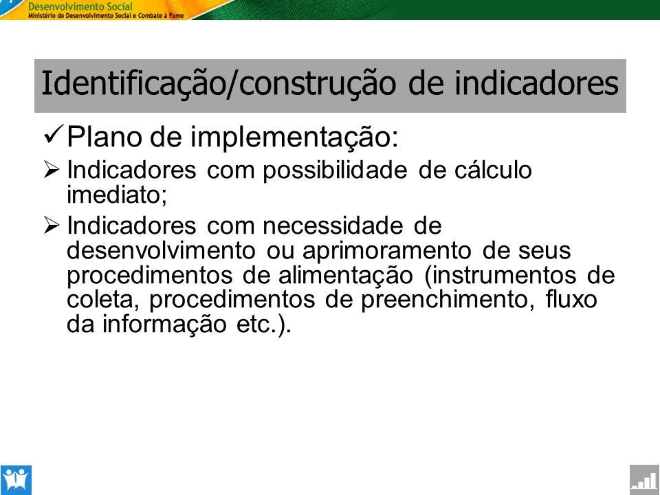 SAGI Secretaria de Avaliação e Gestão da Informção Identificação/construção de indicadores Plano de implementação: Indicadores com possibilidade de cá