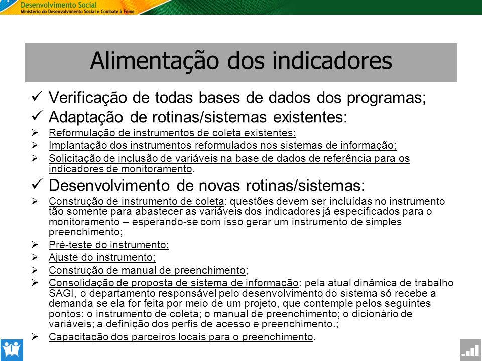 SAGI Secretaria de Avaliação e Gestão da Informção Alimentação dos indicadores Verificação de todas bases de dados dos programas; Adaptação de rotinas