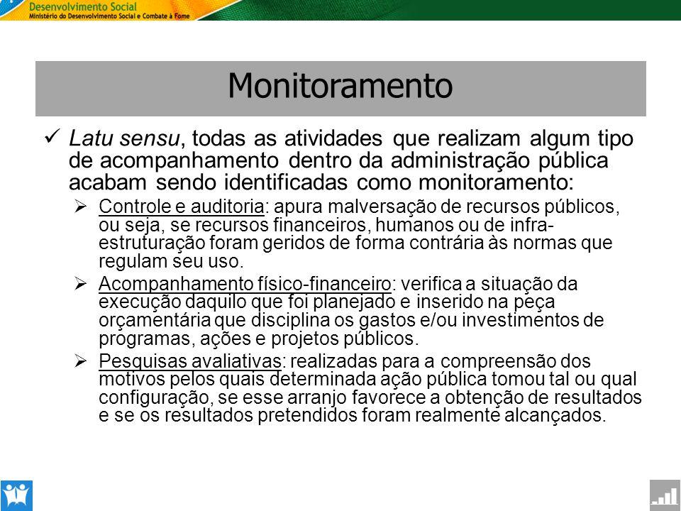 SAGI Secretaria de Avaliação e Gestão da Informção Monitoramento Latu sensu, todas as atividades que realizam algum tipo de acompanhamento dentro da a