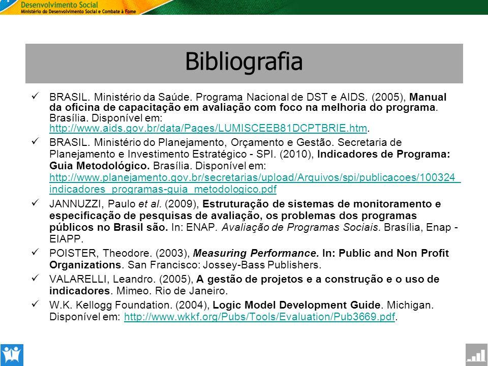 SAGI Secretaria de Avaliação e Gestão da Informção Bibliografia BRASIL. Ministério da Saúde. Programa Nacional de DST e AIDS. (2005), Manual da oficin