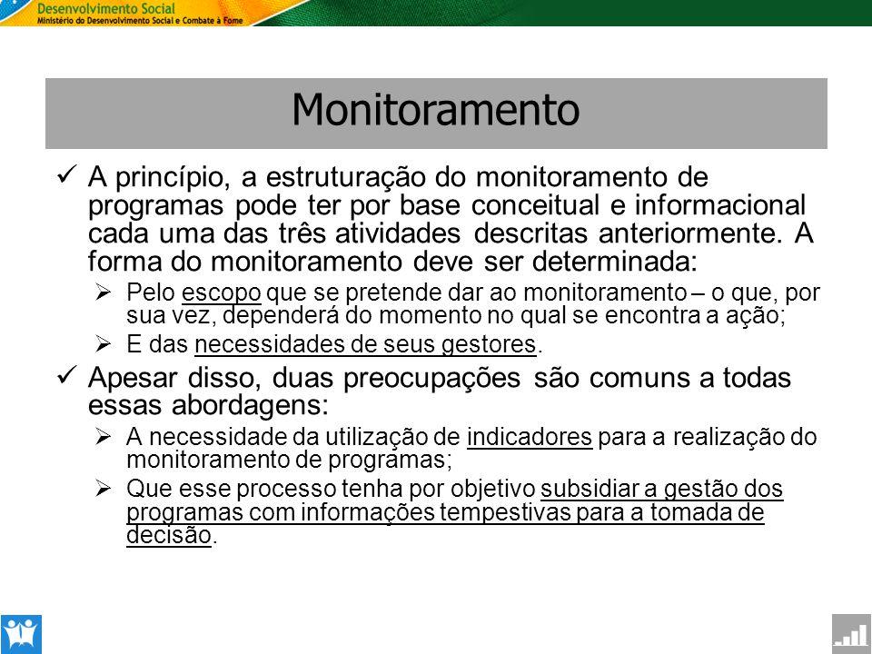 SAGI Secretaria de Avaliação e Gestão da Informção Monitoramento A princípio, a estruturação do monitoramento de programas pode ter por base conceitua