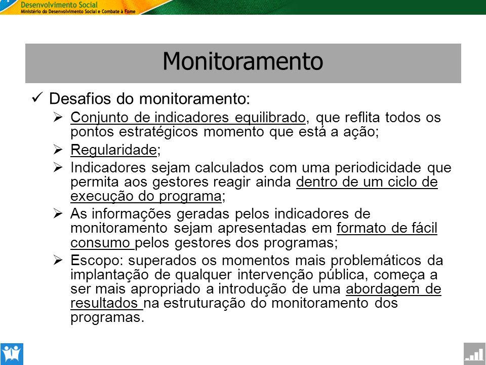 SAGI Secretaria de Avaliação e Gestão da Informção Estruturação do monitoramento 1.Explicitação (esquemática) do desenho do programa: por meio do modelo lógico; 2.Identificação e/ou construção de indicadores (principalmente de eficácia e efetividade); 3.Alimentação dos indicadores; 4.Análise dos indicadores; 5.Relatório periódico de monitoramento; 6.(Re)ação da gestão.