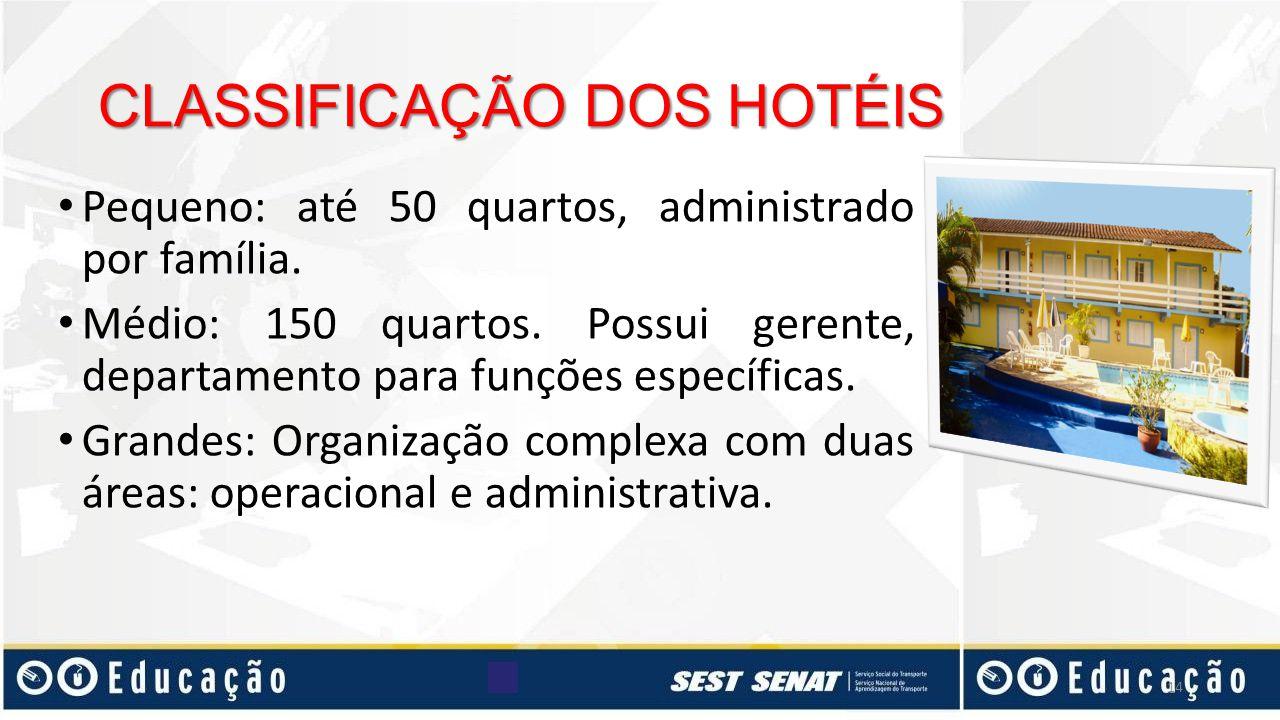 CLASSIFICAÇÃO DOS HOTÉIS Pequeno: até 50 quartos, administrado por família. Médio: 150 quartos. Possui gerente, departamento para funções específicas.