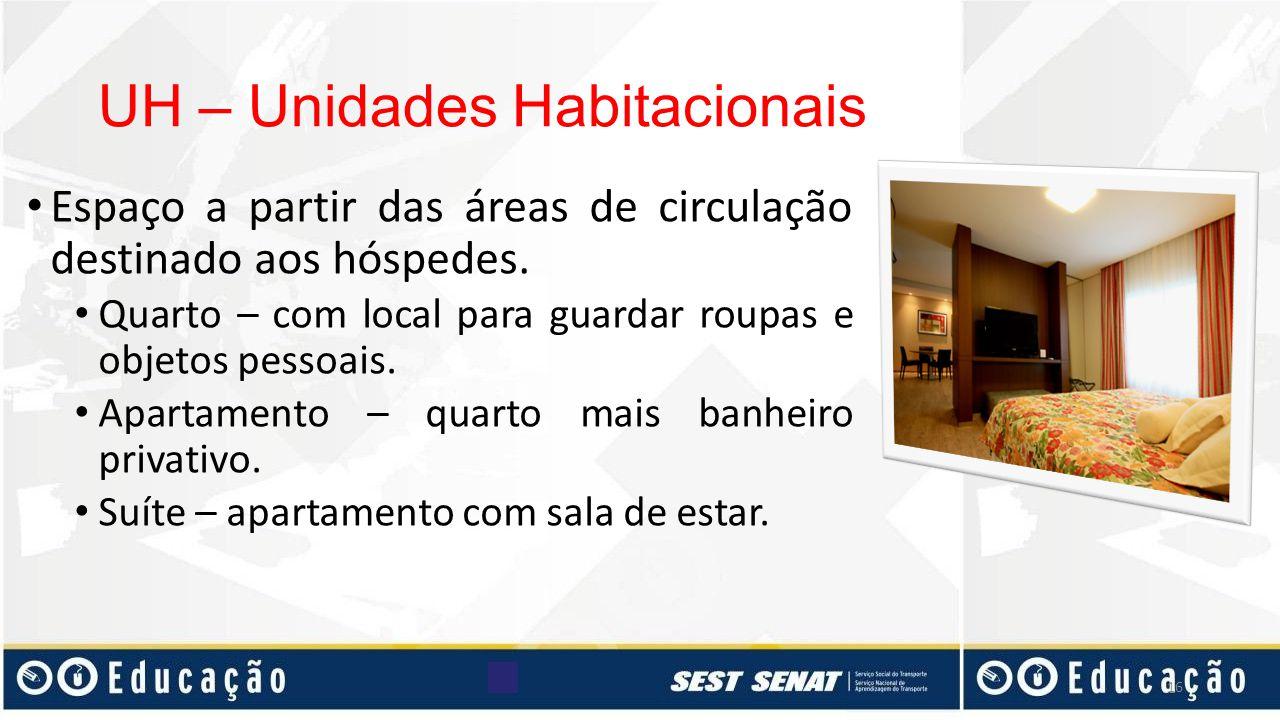UH – Unidades Habitacionais Espaço a partir das áreas de circulação destinado aos hóspedes. Quarto – com local para guardar roupas e objetos pessoais.